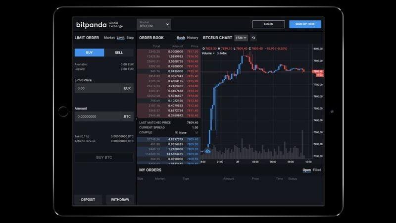 Bitpanda lanza su Global Exchange después de recaudar 43,6 millones de euros en la oferta de intercambio inicial europea más exitosa de la historia